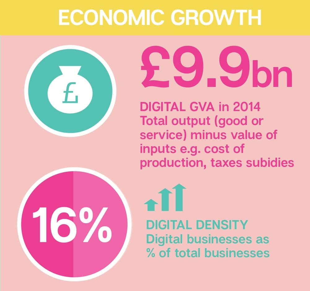 2-Economic-Growth