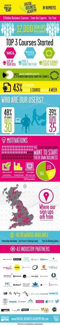 Infographic-DBAUK-WEB2