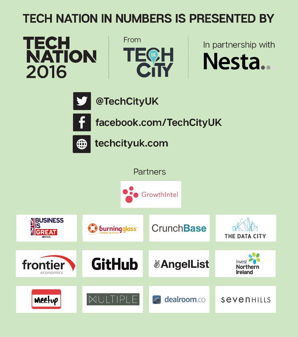 Sunderland Tech Nation