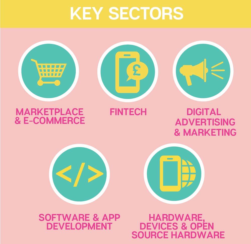 4-Key-Sectors